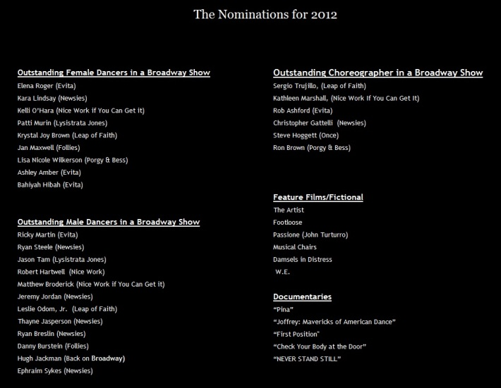 Nominations List